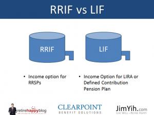 LIF_vs_RRIF
