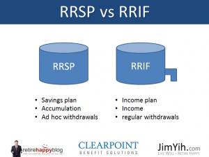RRSP_vs_RRIF