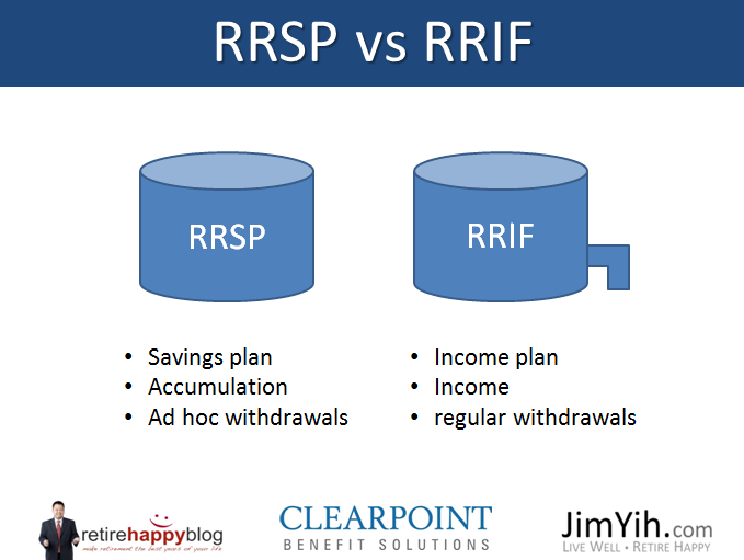 The differences between LIFs and RRIFs