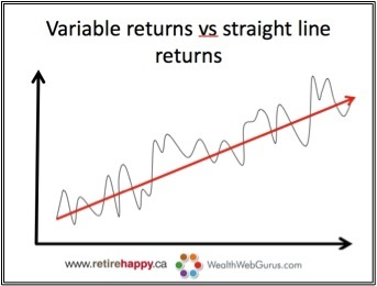 Variable-vs-Straight-Line-Returns