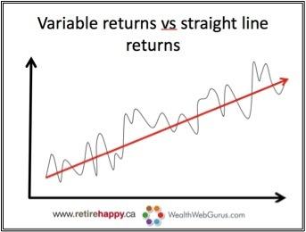 Variable-vs-Straight-Line-Returns